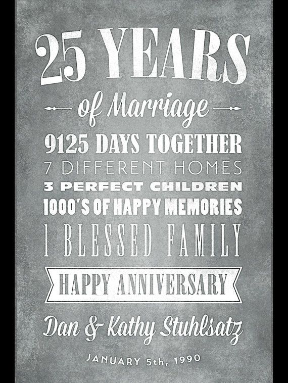 25th Anniversary Anniversary Gift Personalized Gift For 25th Anniversary Gifts Anniversary Gifts For Parents 25th Wedding Anniversary Party