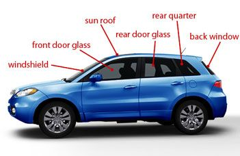 Windshield Replacement Quote Online Windshield Repair Toronto Would Be Your Best Option If Located In .