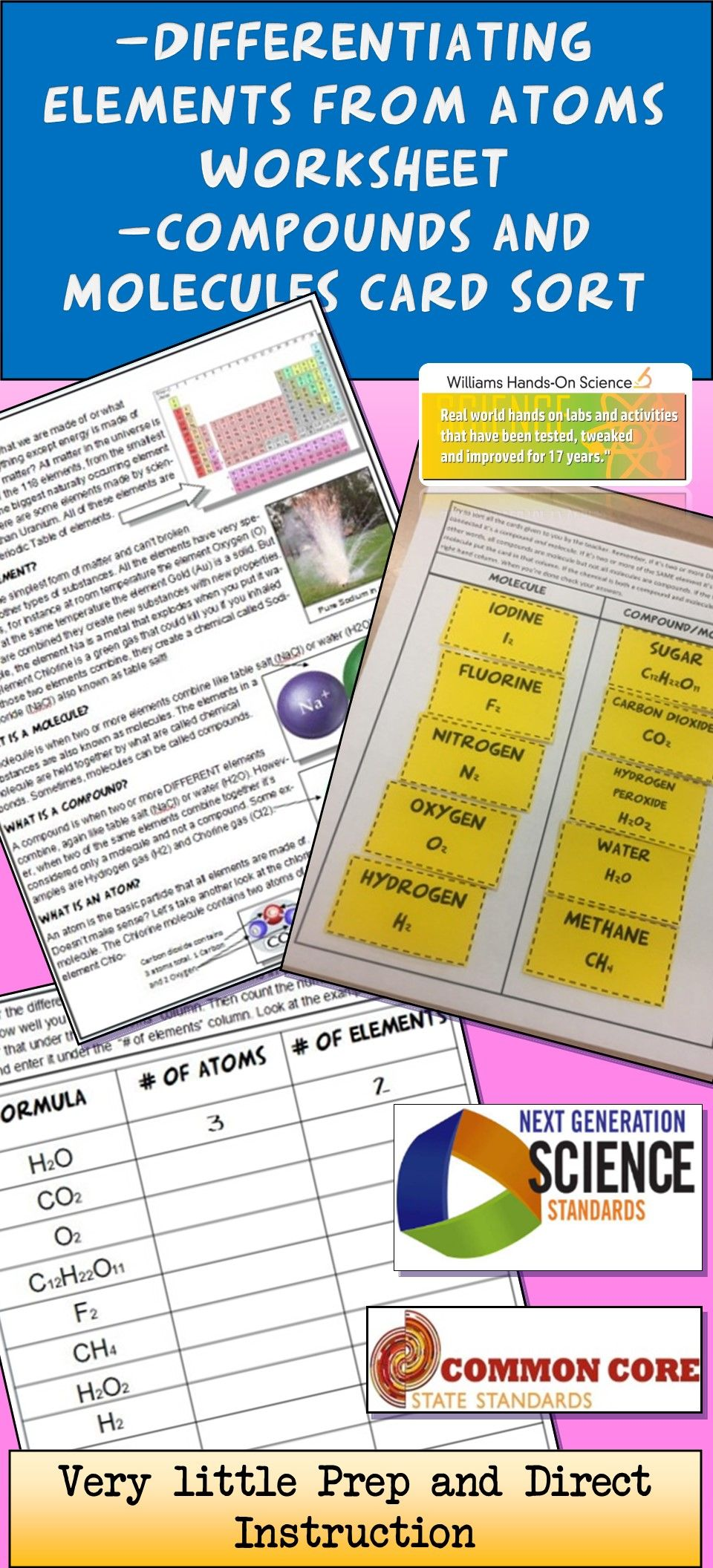 worksheet Atoms And Molecules Worksheets Middle School elements atoms compounds and molecules card sort worksheet worksheet