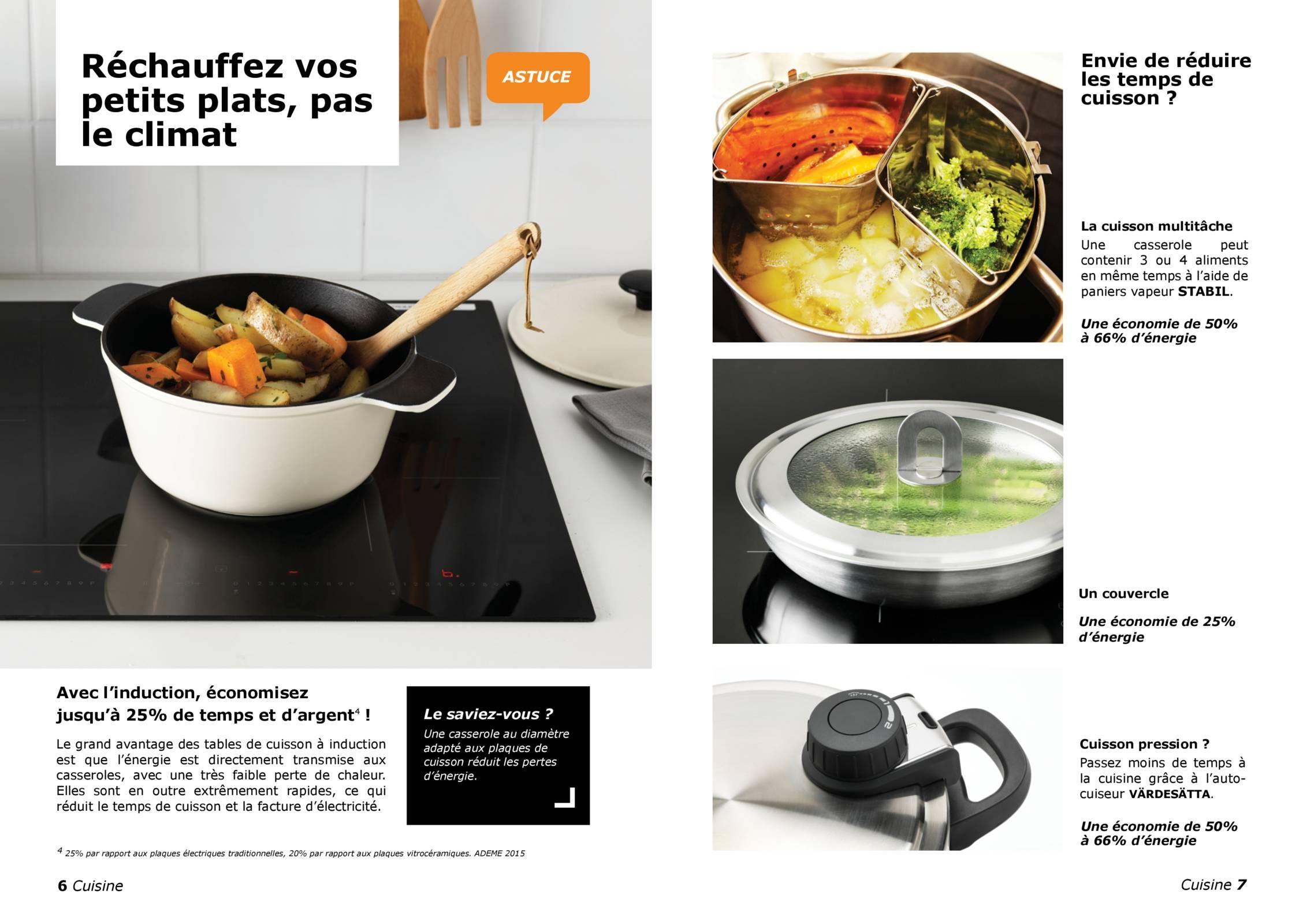 Epingle Par Bouilleveaux Sur Accessoire Cuisine Accessoires