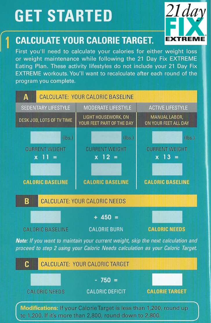 Calorie target formula for 21 Day Fix Extreme