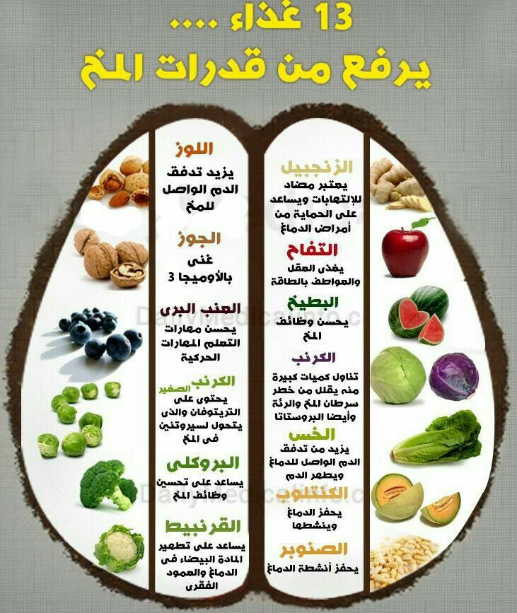 Pin By Nona Wafi On صور منوعــــه Health Fitness Nutrition Health Food Health Healthy