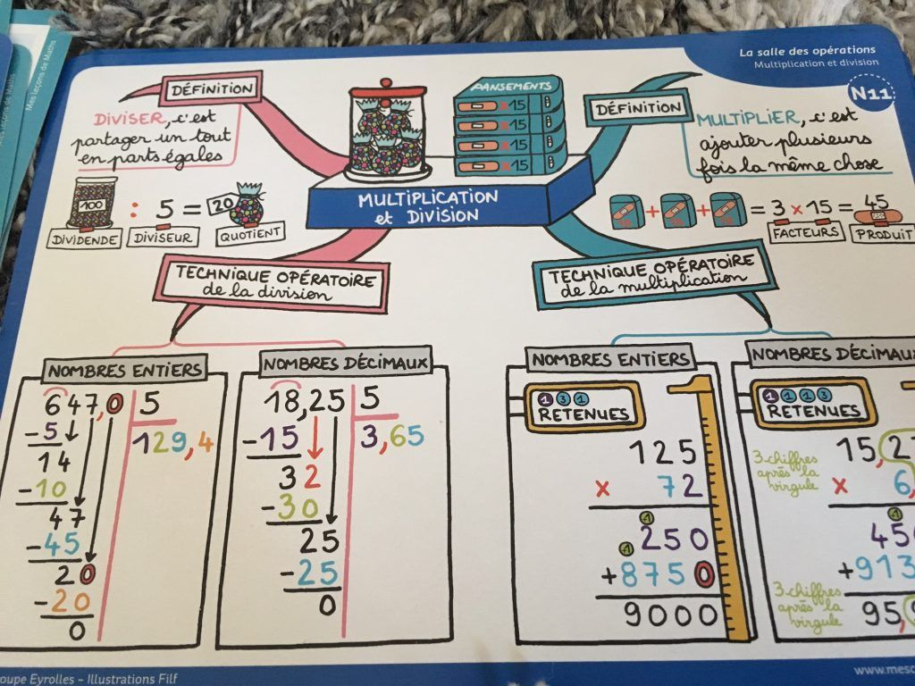 amazon cartes mentales maths cm2 6e