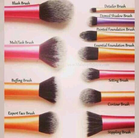 {Face brushes}