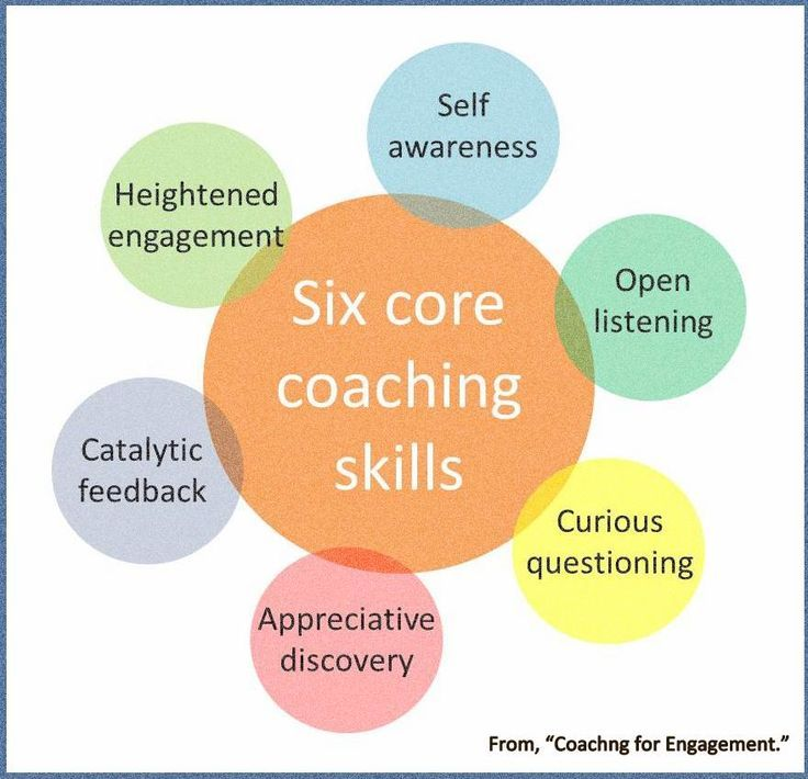 Core Skills Of A Leader Who Develops Talent  Personality
