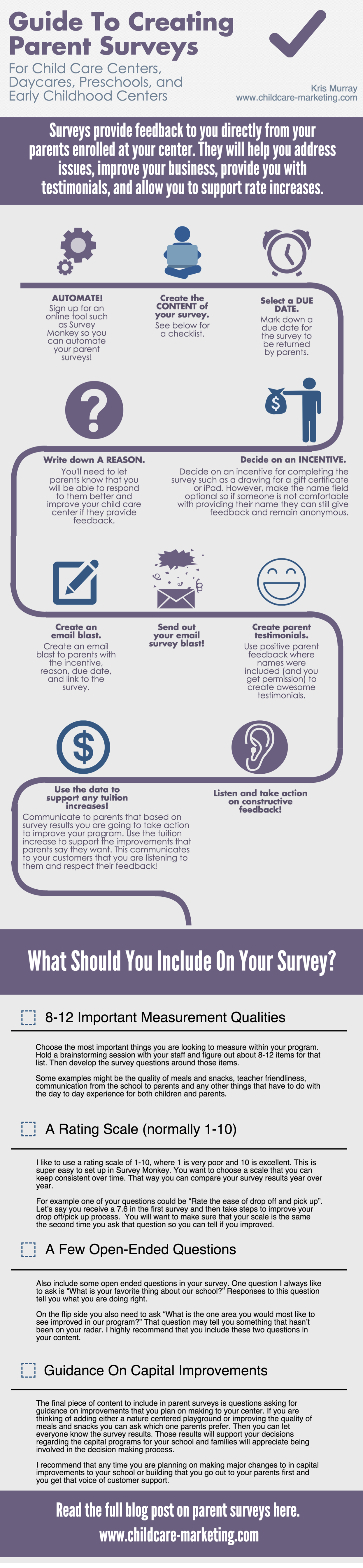 The ultimate guide to creating parent surveys! Don\'t forget to get ...