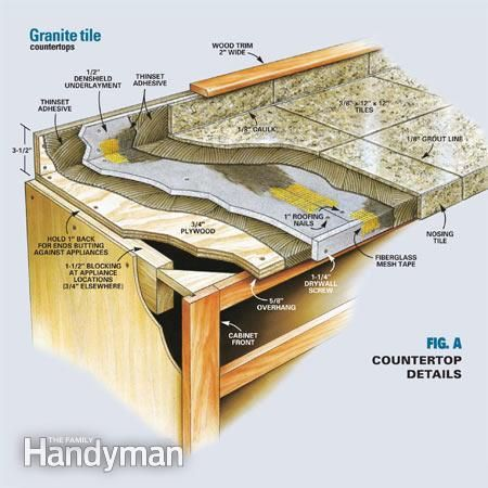 How to Install Granite Tile Countertops (Kitchen Tile ...
