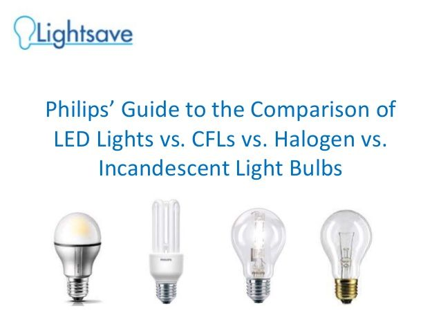Compare LED, CFL, Halogen and Incandescent Lamps by Lightsave Fuller Read via slideshare