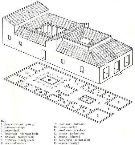 Itgkdomus Jpg 438 471 Roman House Roman Architecture Roman Villa