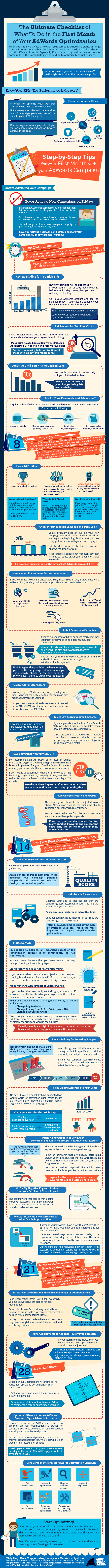 Ultimate list of how to Optimize the first month of AdWords #infografia #infographic #marketing