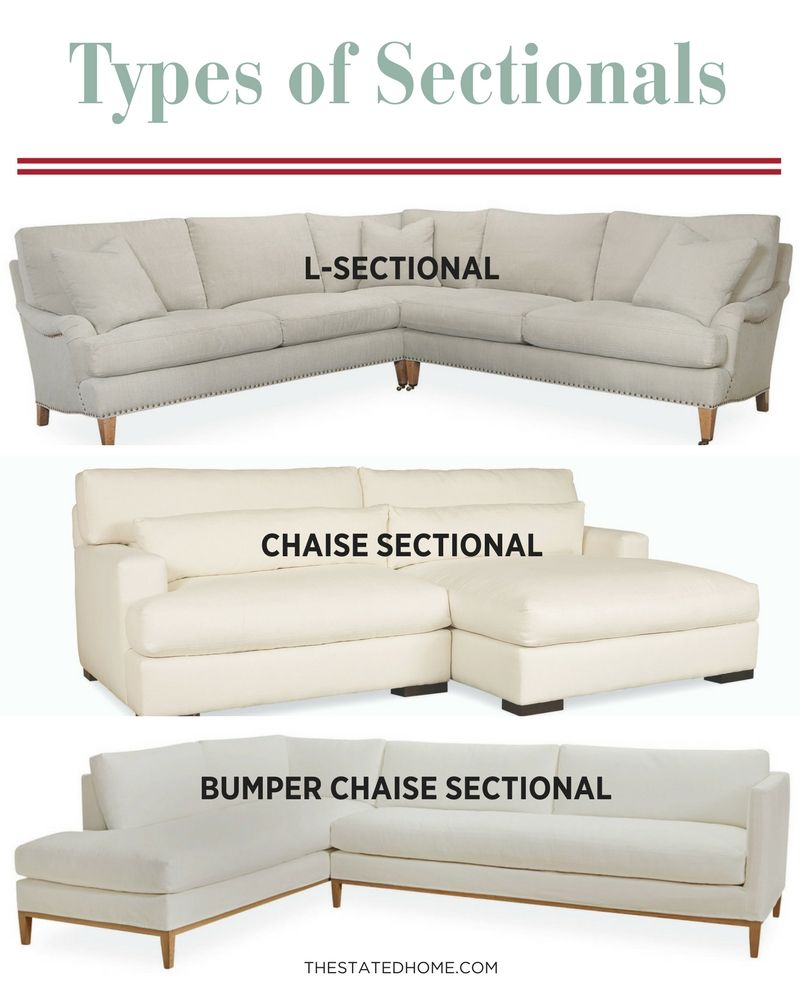Sectional Sofa Pieces What Do They All Mean Types Of Sofas Sectional Sofa Sectional Sofa With Chaise