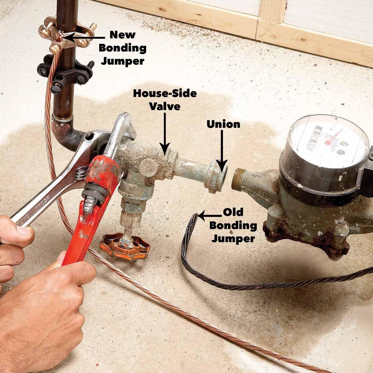 Home Repair How To Replace The Main Shut Off Valve Home Repair