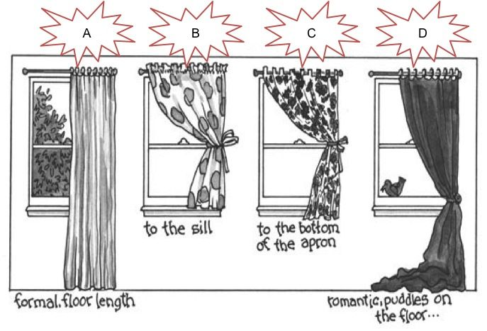 How To Curtain Measuring Guide Curtains And Draperies Curtain