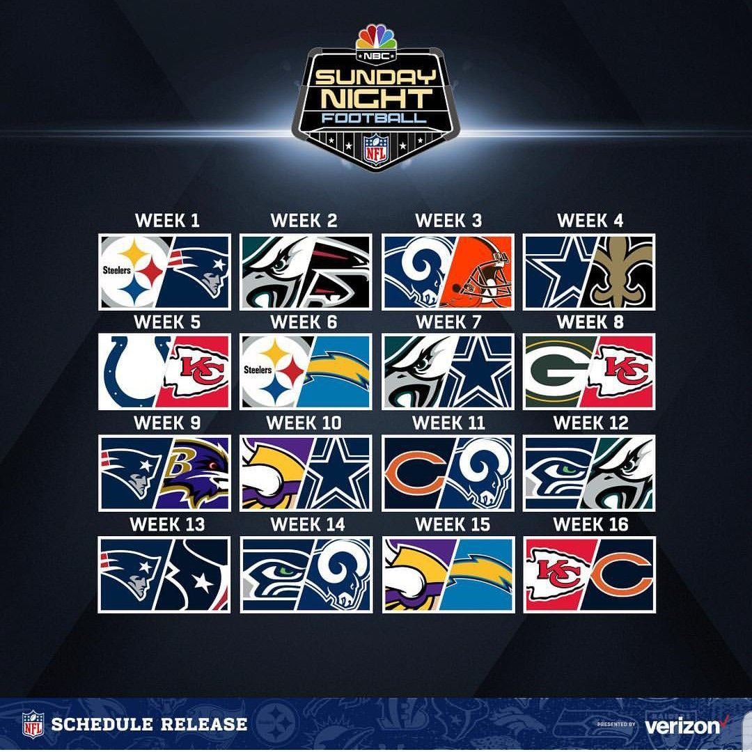 Pin by Diane Shaw on sports Nfl sunday, Nfl, Nfl network