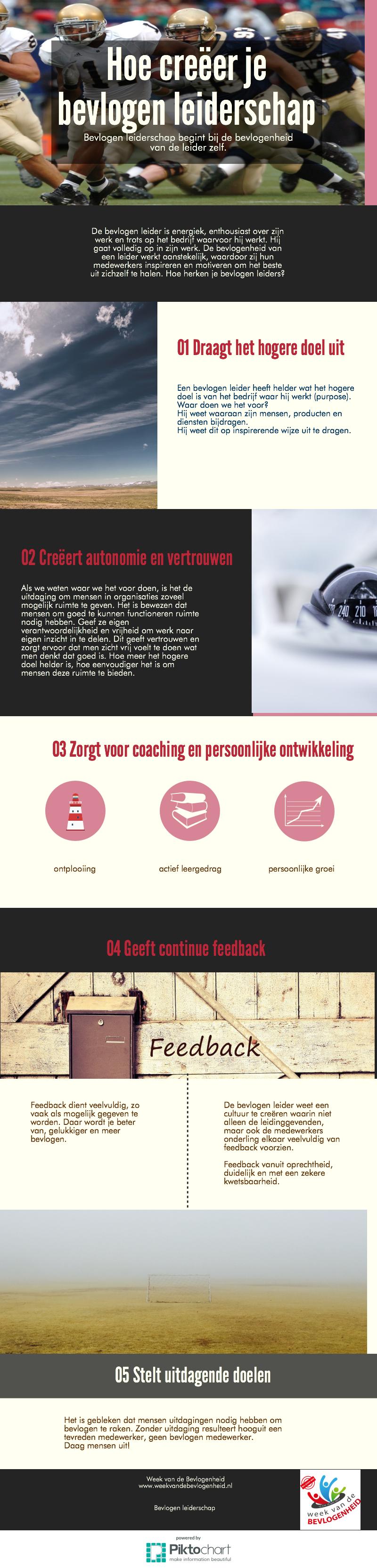 Infographic Bevlogen Leiderschap Start Van De Week Van De Bevlogenheid Leiderschap Infographic Persoonlijke Ontwikkeling