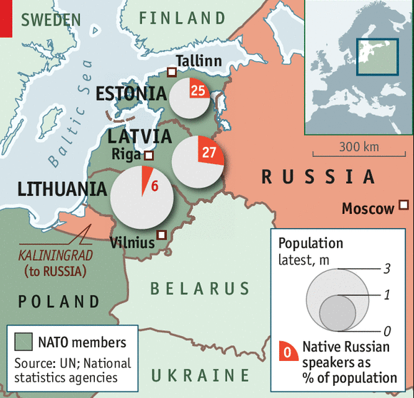 ethnic Russian minorities are a significant part of the Baltics