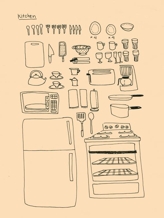 Küchengeräte Namen Bilder - mystical.brandforesight.co