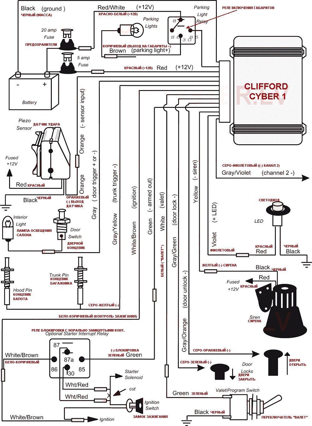 55 Elegant Viper Remote Starter Wiring Diagram Installation Manual Diagram Viper