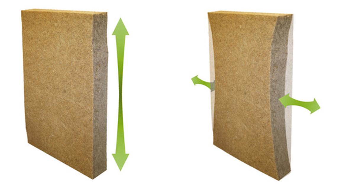 panneau isolant biofib trio en laine de coton chanvre et lin chanvre isolation laine de