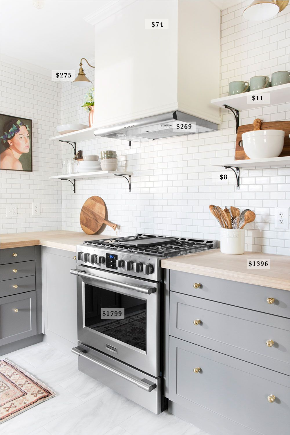 A Budget Breakdown of the Pittsburgh Kitchen | Vent hood, Budgeting ...