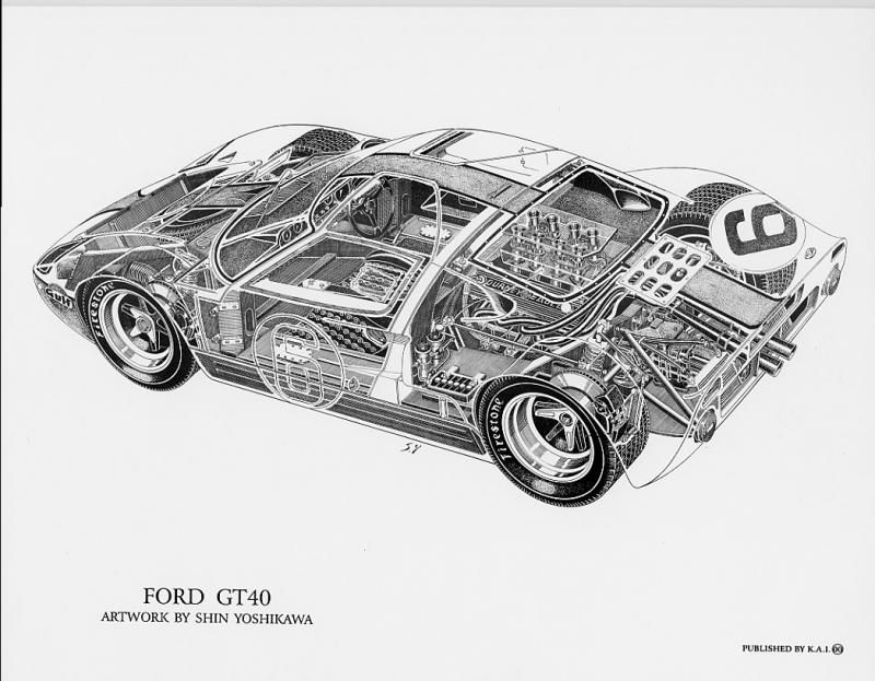 ford gt40 by shin yoshikawa high art pinterest ford gt40 ford and ford gt. Black Bedroom Furniture Sets. Home Design Ideas