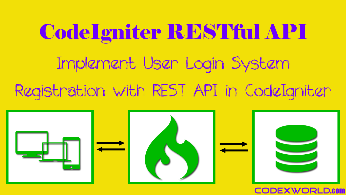 User Login and Registration with CodeIgniter REST API | CodeIgniter