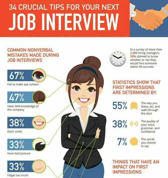 great statistics on interviewing
