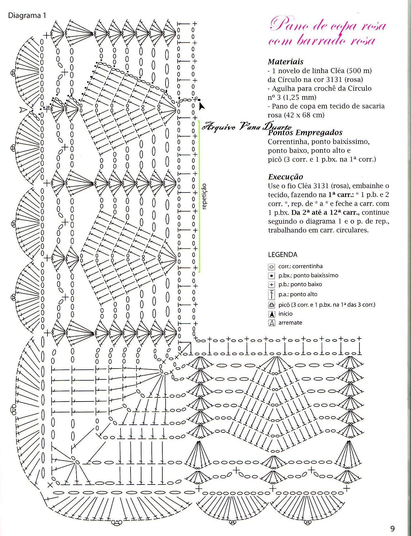 Corner diagram - crochet Diagrama ganchillo en esquina   Patrones De ...
