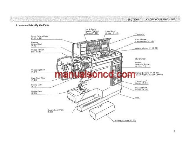 Kenmore 4040 Sewing Machine Instruction Manual Sewing Machine Fascinating How To Thread Kenmore Sewing Machine 385