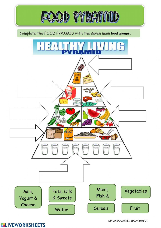 Food Pyramid Interactive Worksheet Food Pyramid Pyramids Food Pyramid Kids [ 1413 x 1000 Pixel ]