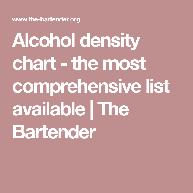 Alcohol density chart - the most comprehensive list available | The Bartender