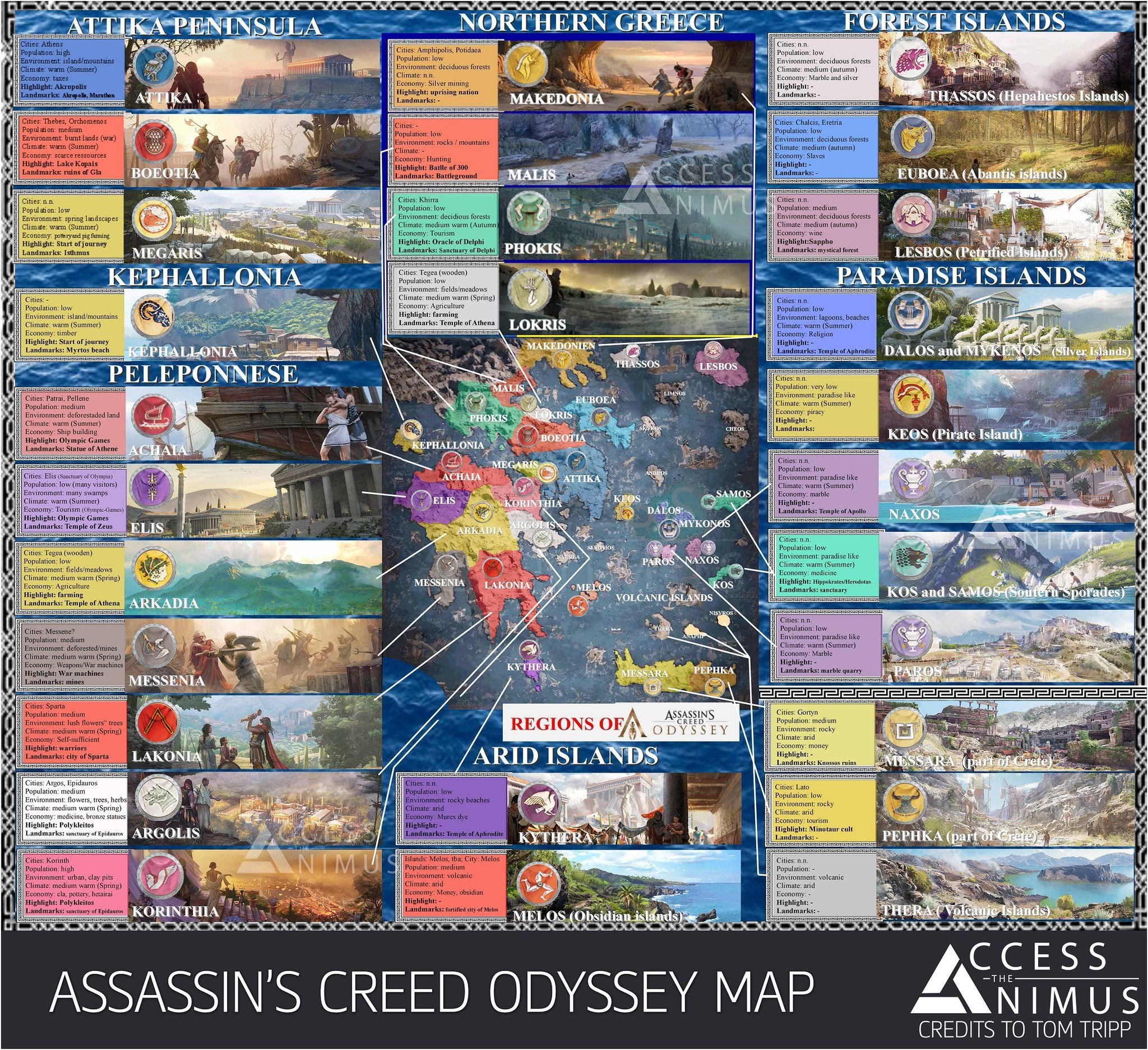 Pin by Haim Harris on Assassin's Creed Assassins creed
