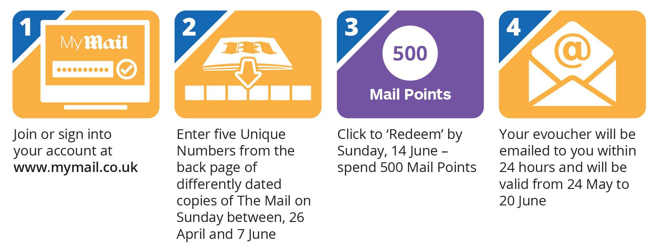 Mymail Detail Detail Rewards Redeemed