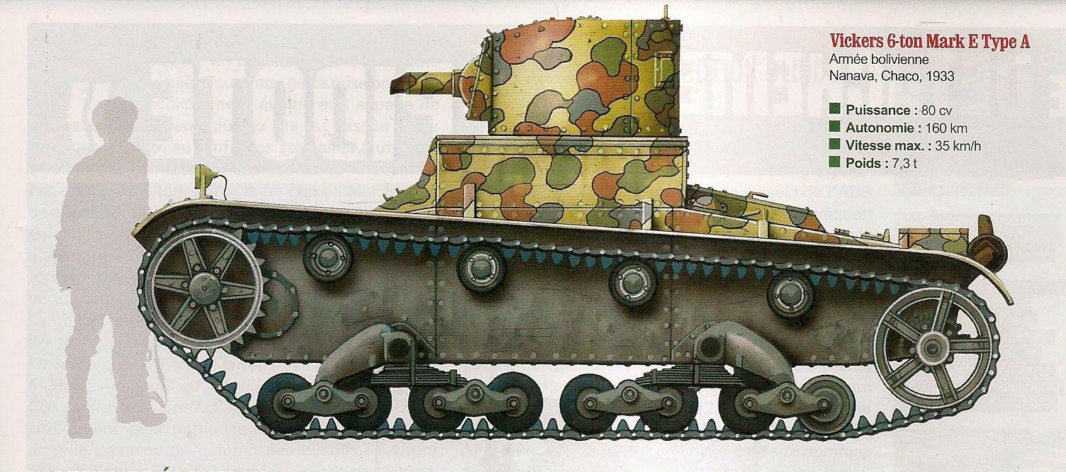 Miniaturas Militares Por Alfons Cànovas Bolivia Y Sus Carros De Combate En 1932 1945 Por Yann Mahé Traducido Por A Canov Bolivia Combate Vehículos Militares