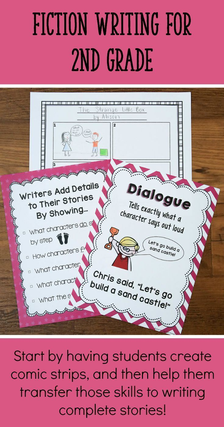 Narrative Writing Lessons For Second Grade 2nd Grade Writing Workshop Unit 5 Narrative Writing Lessons Narrative Writing Writing Lessons Easter stories using writing process
