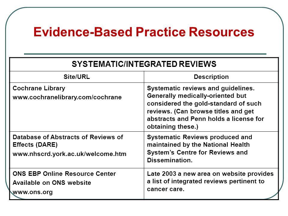 Related image Evidence based medicine, Evidence based