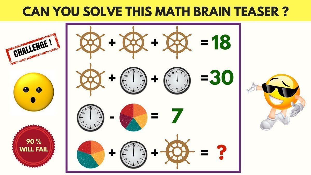 GCSE Maths Foundation Revision (With images) Brain