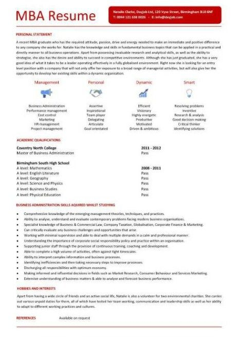 student resume examples graduates format templates builder for mba sample application - Mba Resume Template