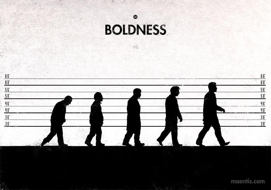 Bildergebnis für boldness