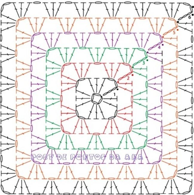 Granny | ganchillo | Pinterest | Mandalas flores, Mandalas y Ganchillo