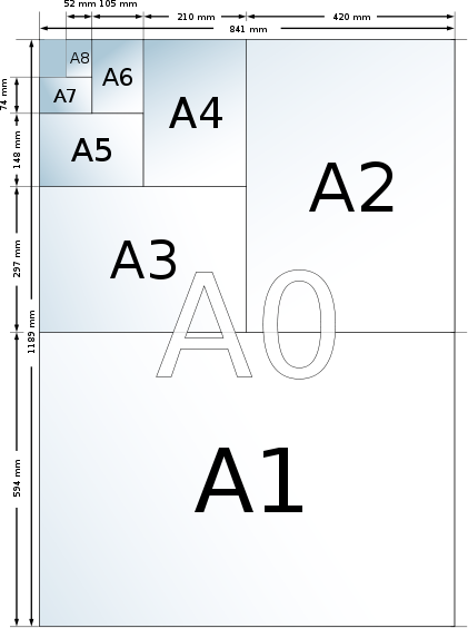 guide to poster sizes a0 a1 a2