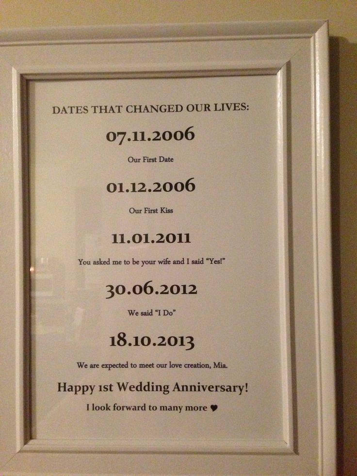 Best Anniversary Gift For Wedding: Gift For 5 Year Anniversary