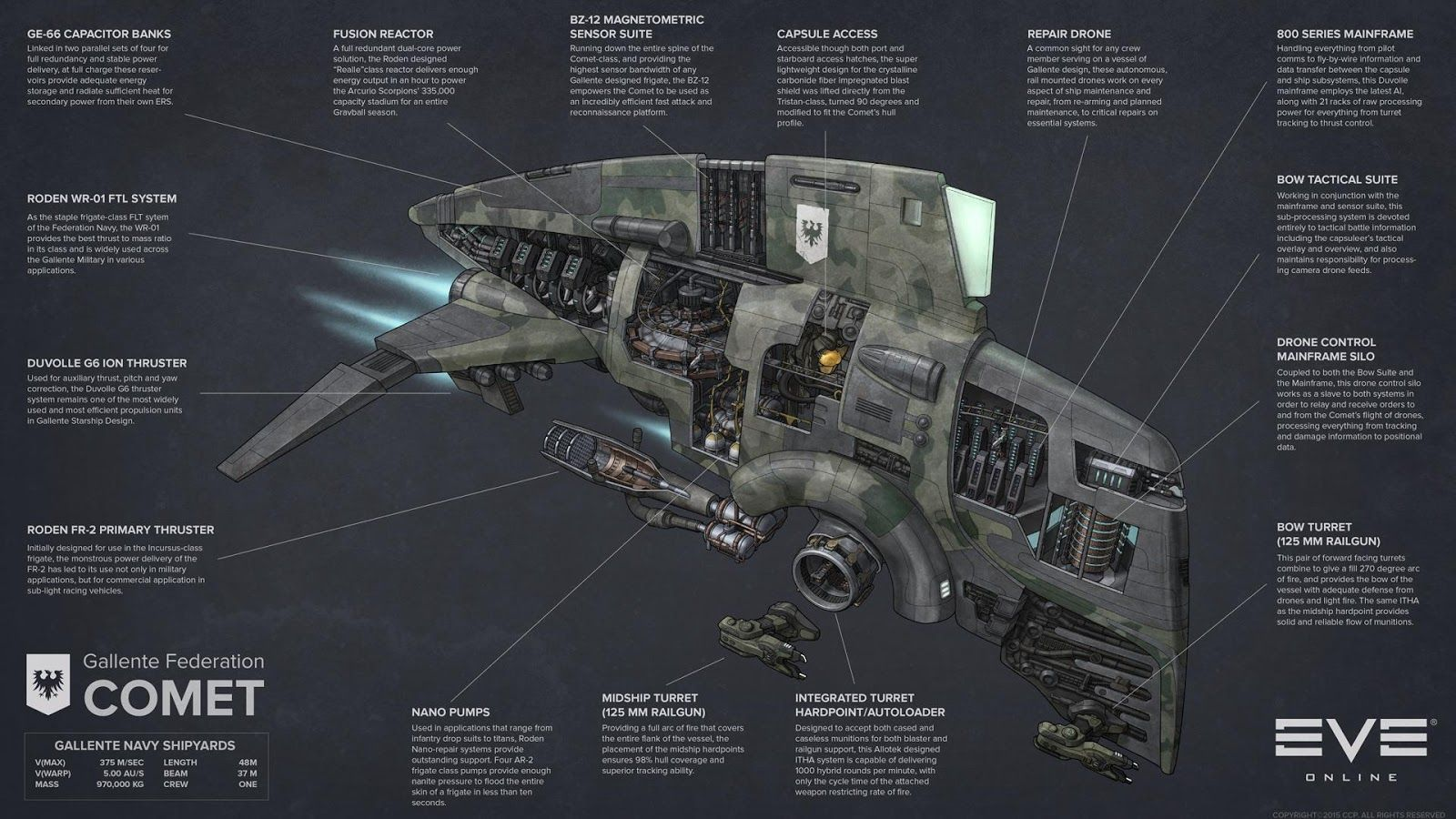 Eve online spaceship blueprints and schematics Comet CutAway | EVE ...
