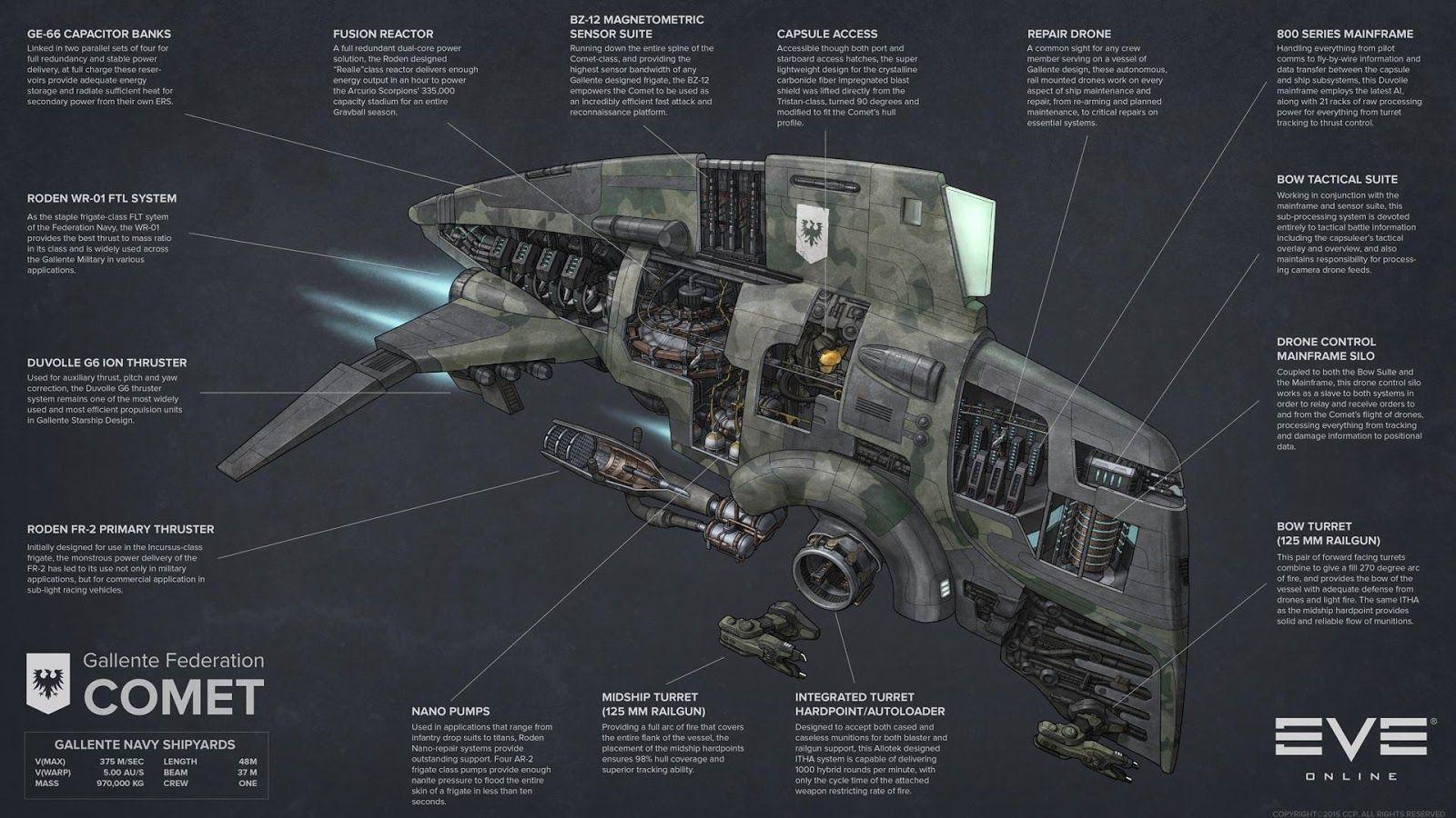 Eve online spaceship blueprints and schematics Comet CutAway | EVE