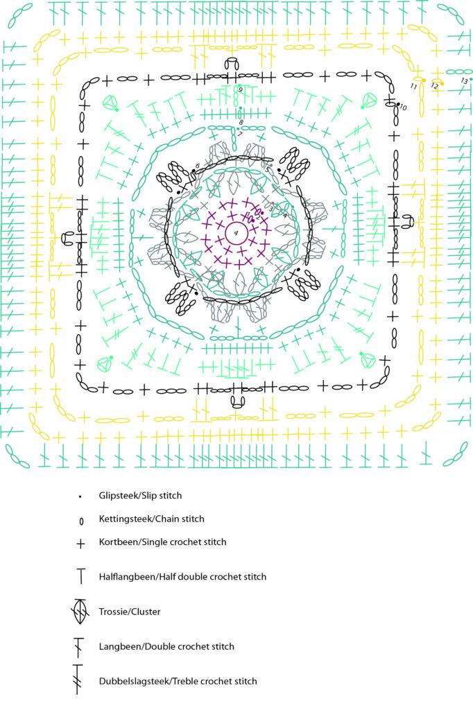 Hier is Marokkaanse hekelblok #3 se patroon | Hooked | Pinterest ...