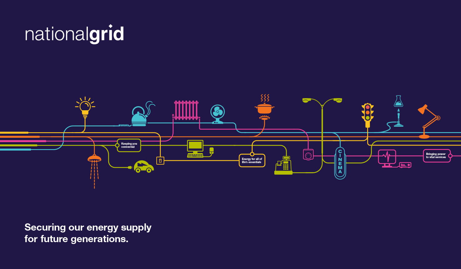 Energy branding and infographics from simplify branding for energy branding and infographics from simplify branding for national grid httpsimplifybranding biocorpaavc Image collections