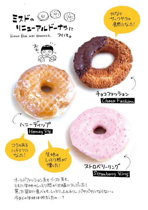 Source: http://hitomi-iizuka.tumblr.com/post/49692903051