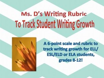 Use this writing rubric to: track writing growth for ELL/ESL/ELD or ELA students, grades 8-12; have students conceptualize what is required of high-quality writing, and how to get there; as a quarterly measure of writing growth; grade writing assignments; and/or, have students reference when writing.