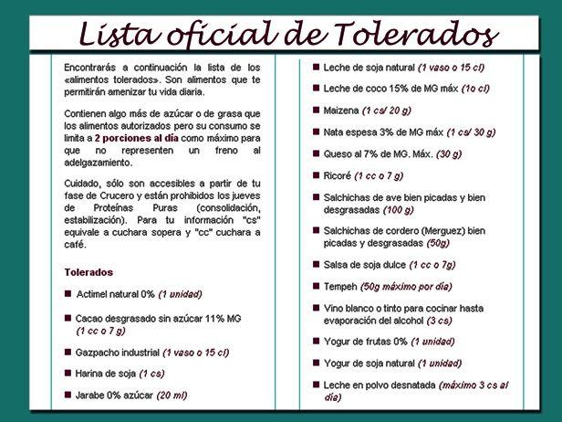 Dieta Dukan Lista De Tolerados Actualizada Dukan En 2019 Dieta