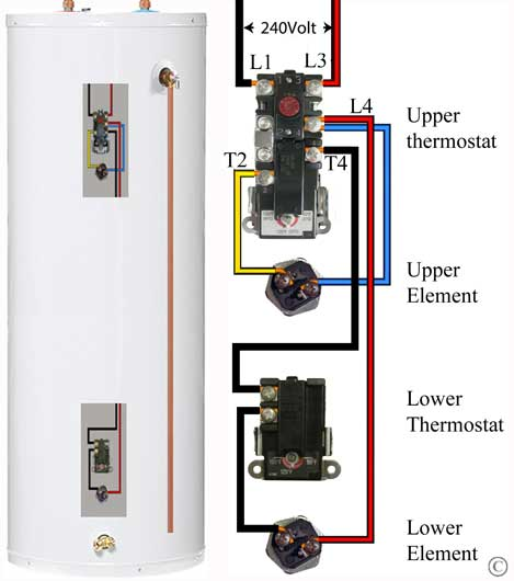 Pin by Bill Cooper on Solar HW Outlet wiring, Locker storage